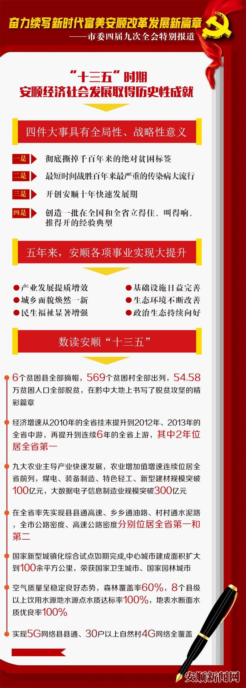 安顺市委四届九次全会-2小.jpg